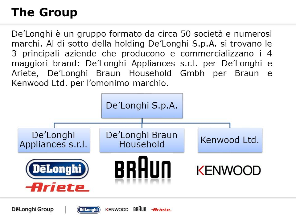 The Group De'Longhi S.p.A. De'Longhi Appliances s.r.l.