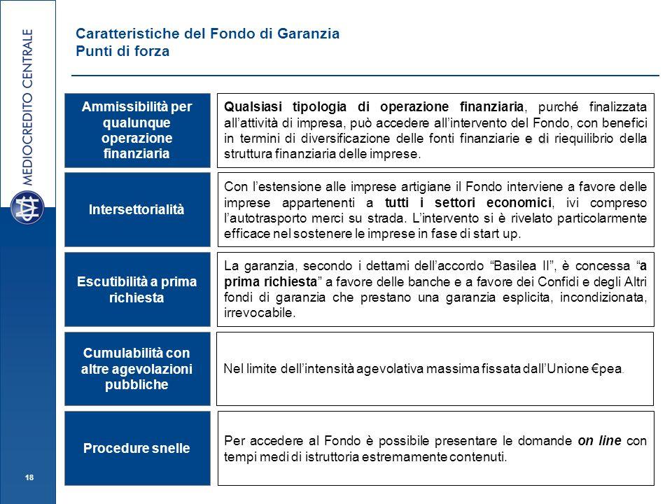 Caratteristiche del Fondo di Garanzia Punti di forza
