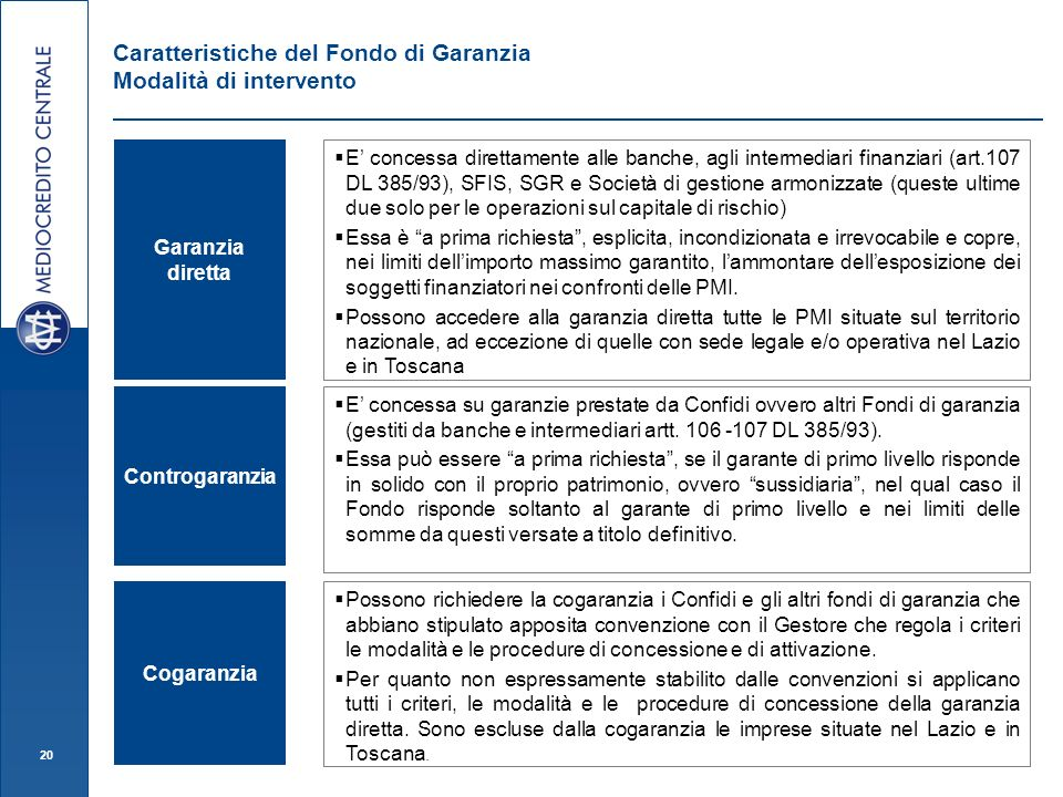 Caratteristiche del Fondo di Garanzia Modalità di intervento