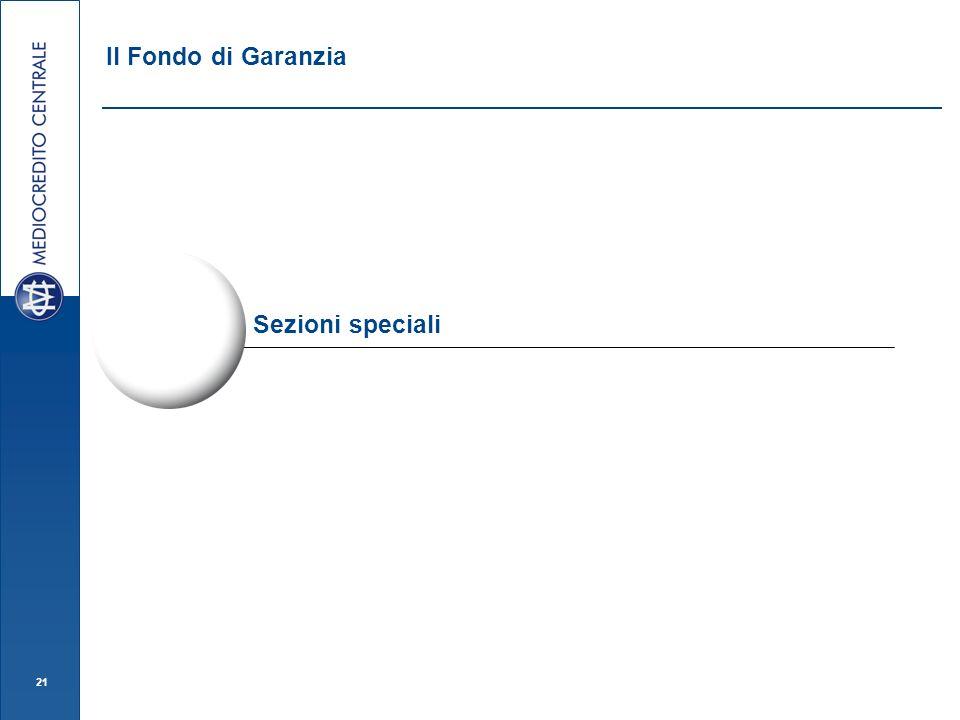 Il Fondo di Garanzia Sezioni speciali