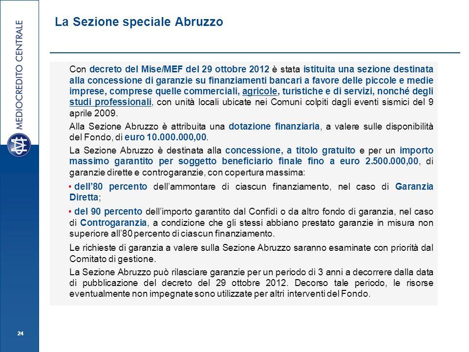 La Sezione speciale Abruzzo