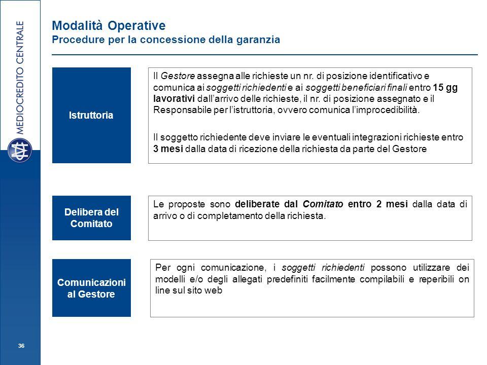 Modalità Operative Procedure per la concessione della garanzia