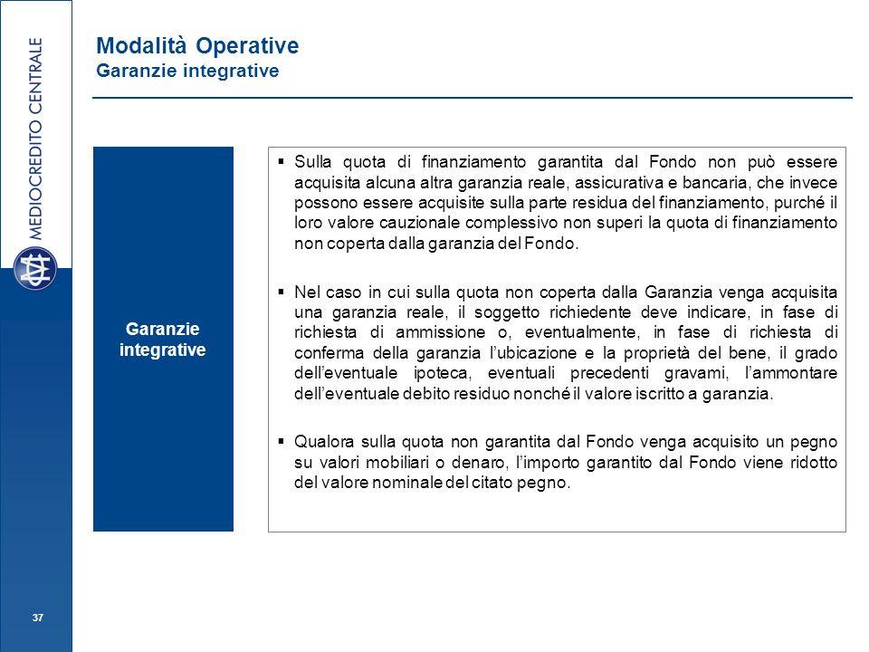 Modalità Operative Garanzie integrative