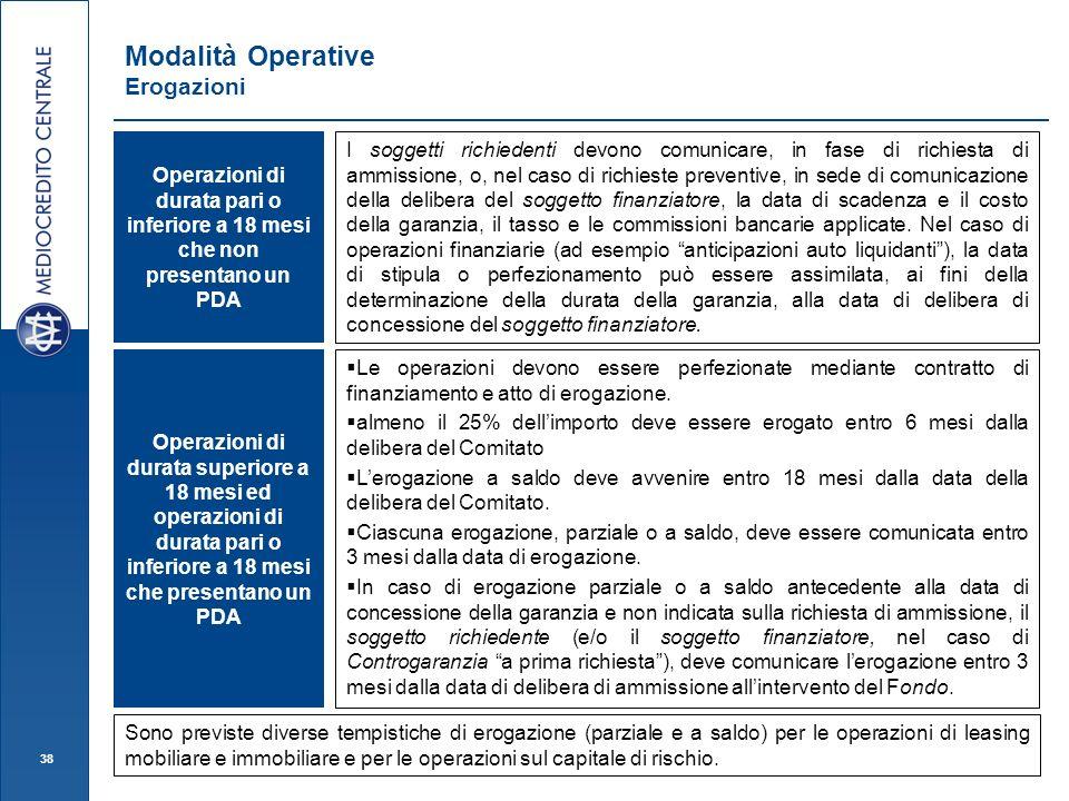 Modalità Operative Erogazioni