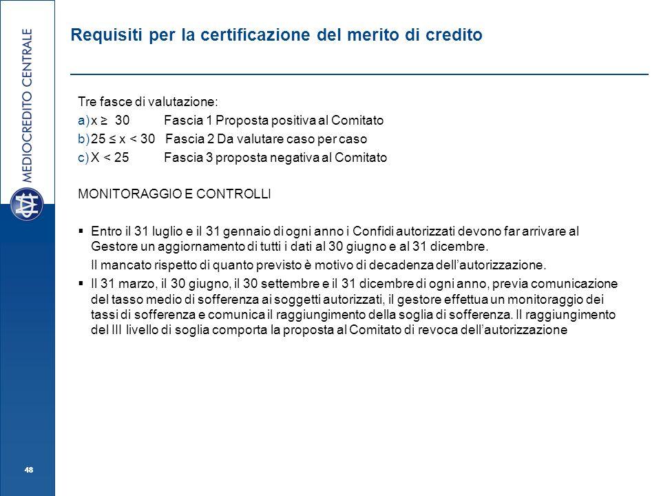 Requisiti per la certificazione del merito di credito