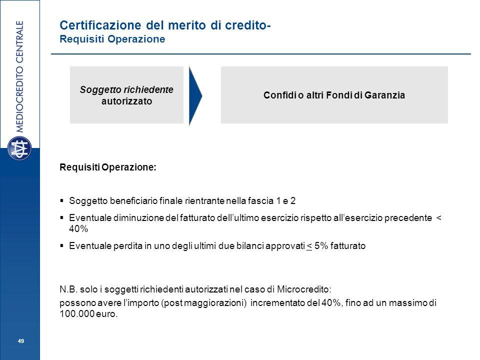 Certificazione del merito di credito- Requisiti Operazione