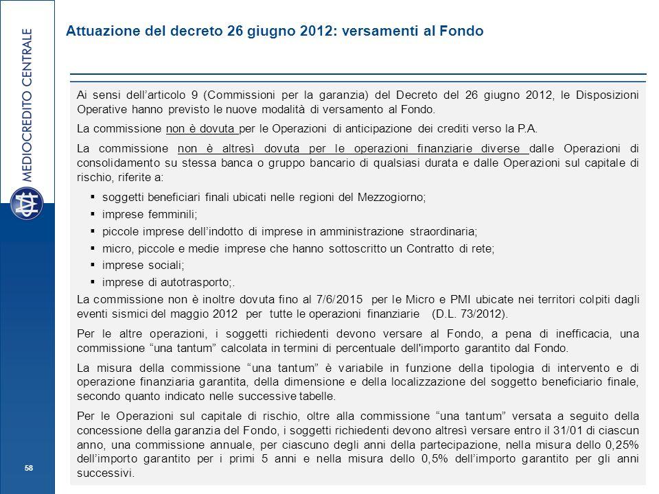 Attuazione del decreto 26 giugno 2012: versamenti al Fondo