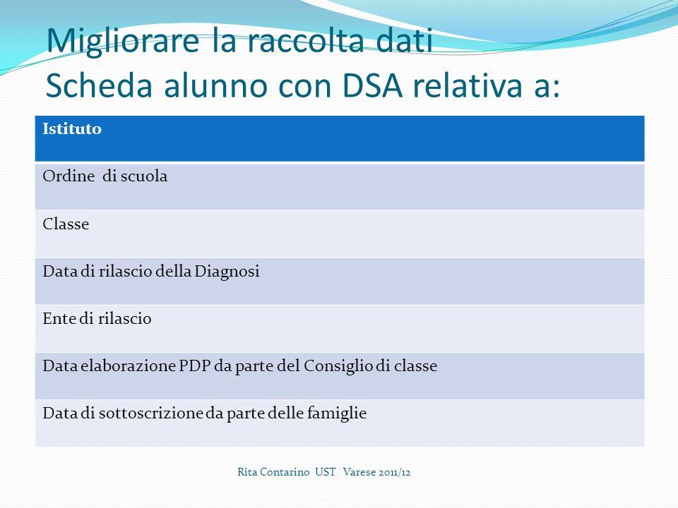 Migliorare la raccolta dati Scheda alunno con DSA relativa a: