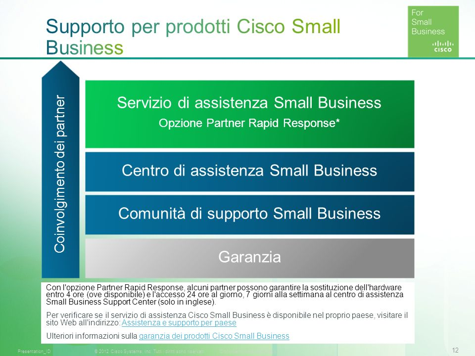 Supporto per prodotti Cisco Small Business