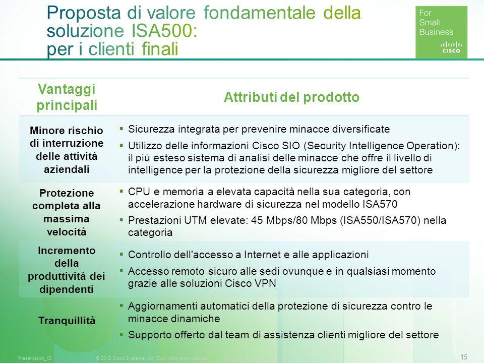Proposta di valore fondamentale della soluzione ISA500: per i clienti finali