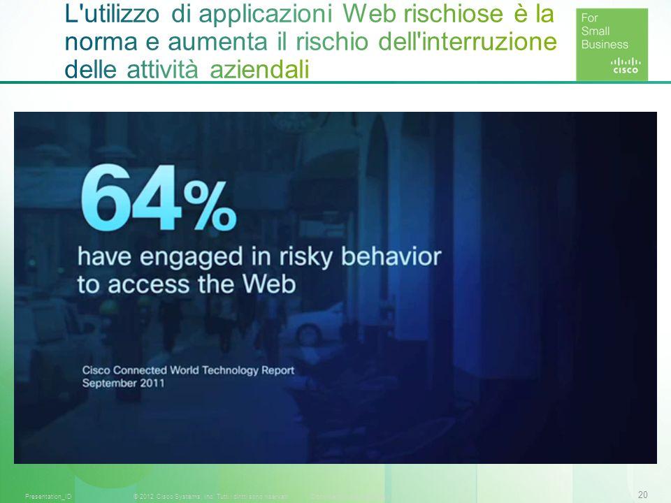 L utilizzo di applicazioni Web rischiose è la norma e aumenta il rischio dell interruzione delle attività aziendali
