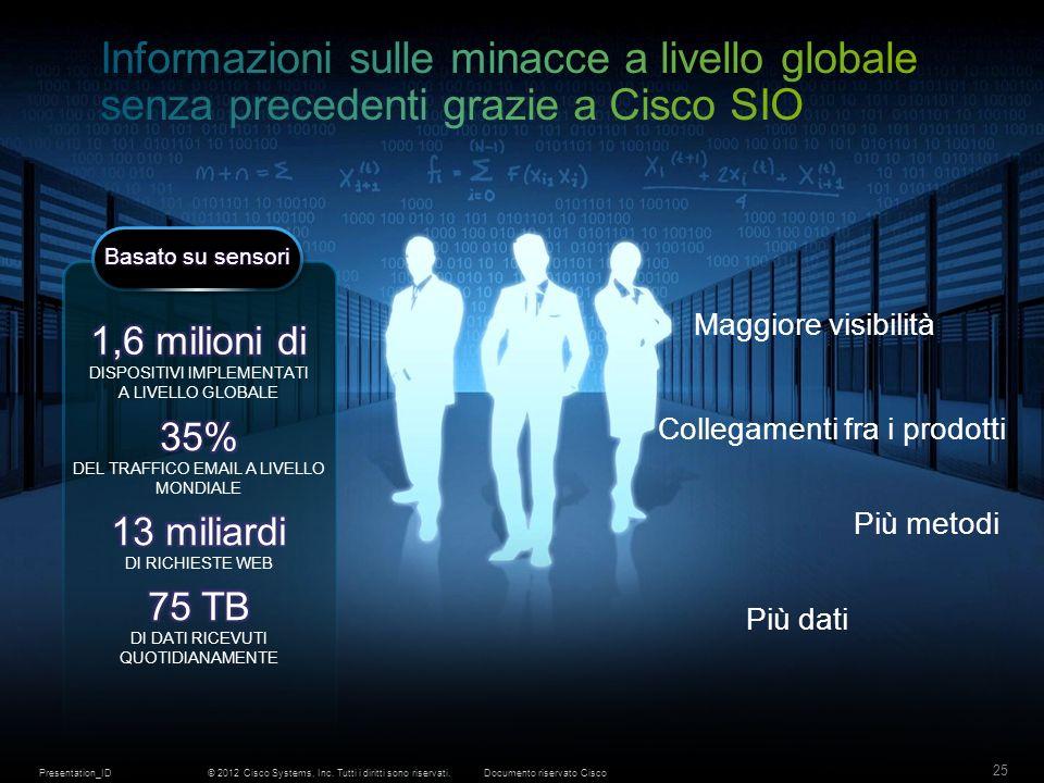 Informazioni sulle minacce a livello globale senza precedenti grazie a Cisco SIO