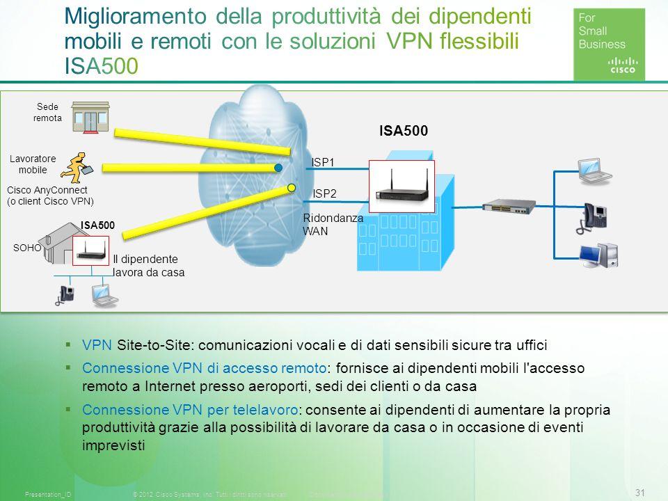 Miglioramento della produttività dei dipendenti mobili e remoti con le soluzioni VPN flessibili ISA500