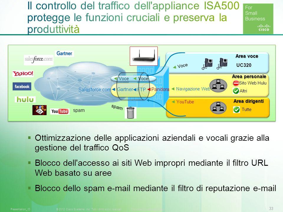 Il controllo del traffico dell appliance ISA500 protegge le funzioni cruciali e preserva la produttività