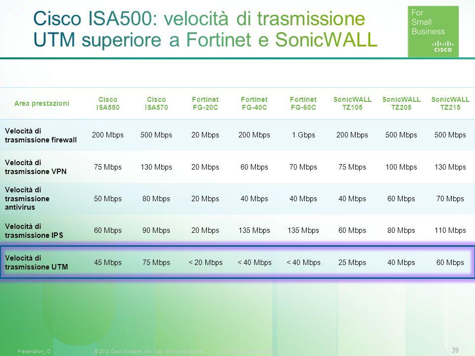 Cisco ISA500: velocità di trasmissione UTM superiore a Fortinet e SonicWALL