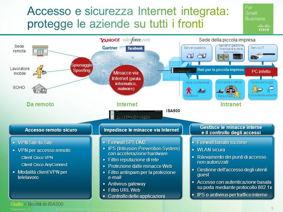Accesso e sicurezza Internet integrata: protegge le aziende su tutti i fronti