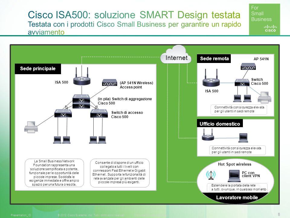 Cisco ISA500: soluzione SMART Design testata Testata con i prodotti Cisco Small Business per garantire un rapido avviamento