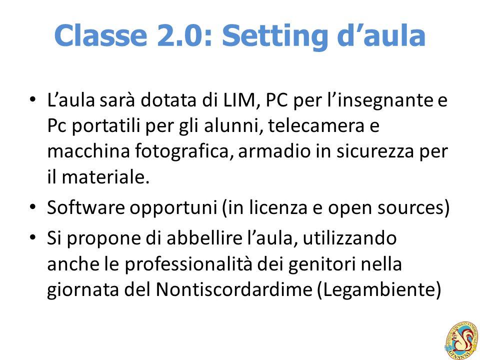 Classe 2.0: Setting d'aula