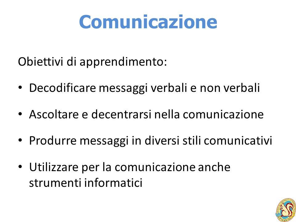 Comunicazione Obiettivi di apprendimento: