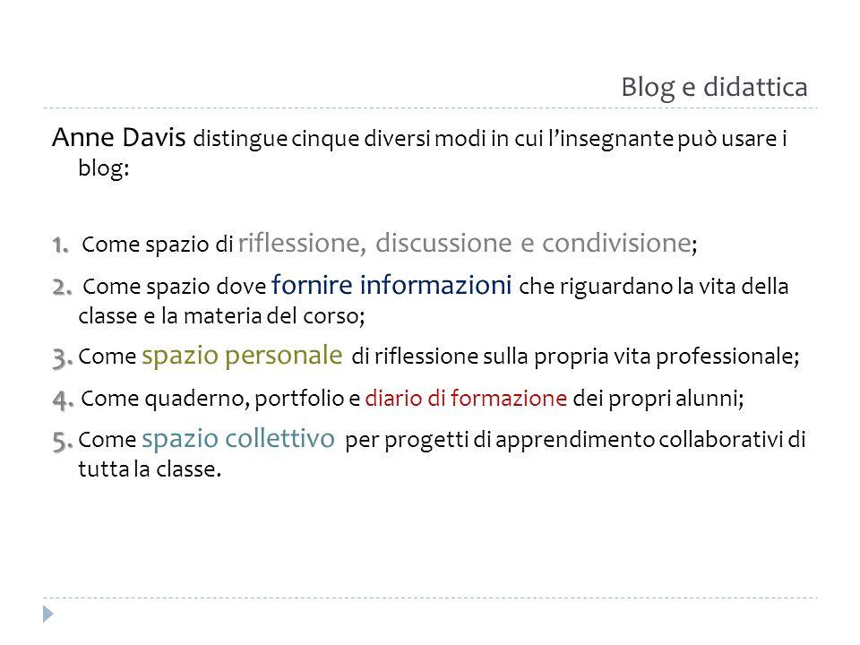 Blog e didattica Anne Davis distingue cinque diversi modi in cui l'insegnante può usare i blog: