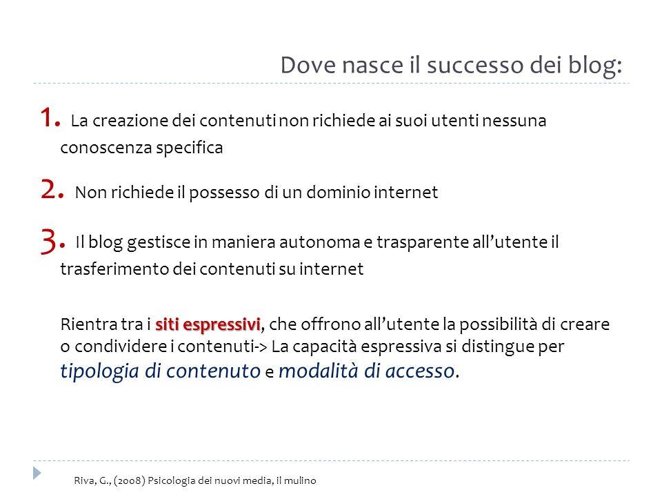 Dove nasce il successo dei blog: