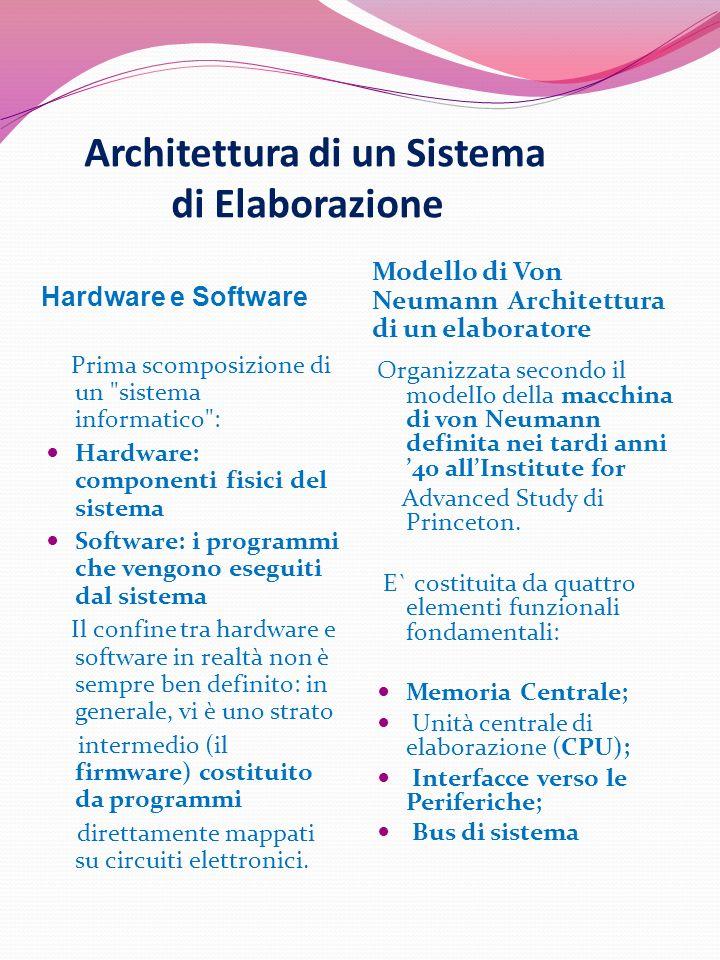 Architettura di un Sistema di Elaborazione