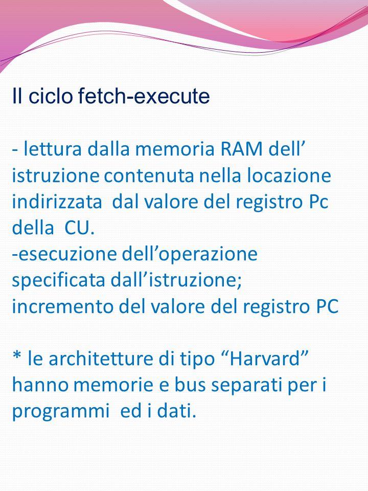 Il ciclo fetch-execute - lettura dalla memoria RAM dell' istruzione contenuta nella locazione indirizzata dal valore del registro Pc della CU.