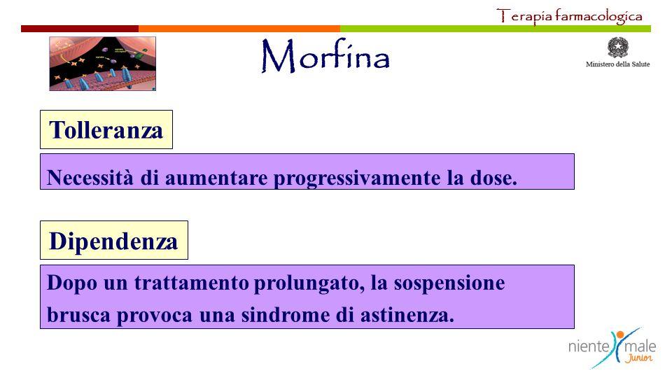 Morfina Tolleranza Dipendenza