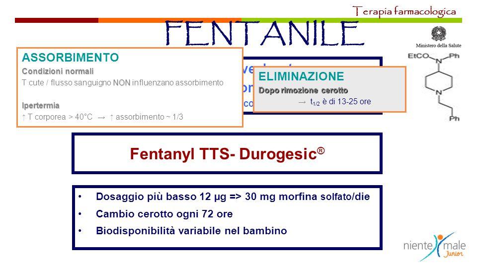 Fentanyl TTS- Durogesic®