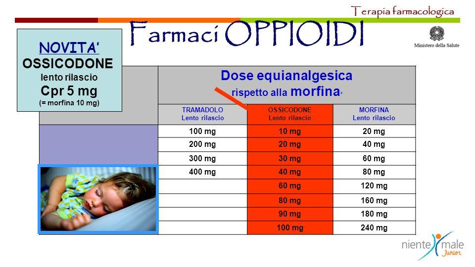 rispetto alla morfina°