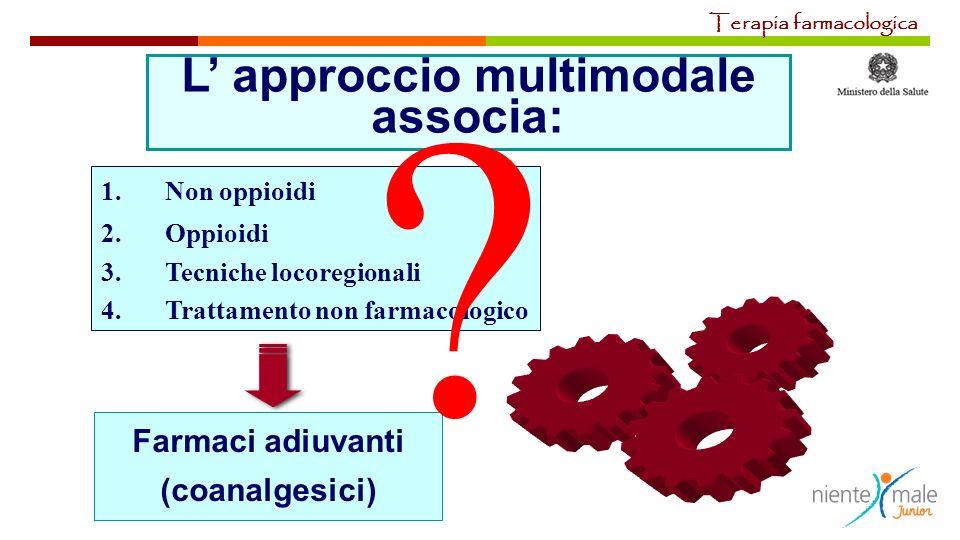 L' approccio multimodale associa: