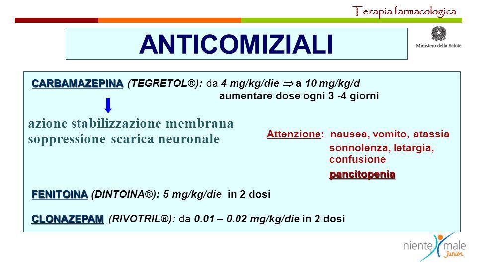 ANTICOMIZIALI azione stabilizzazione membrana