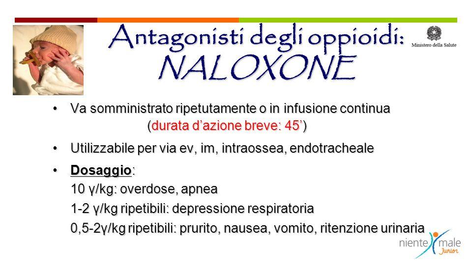 Antagonisti degli oppioidi: NALOXONE