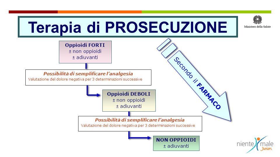 Terapia di PROSECUZIONE