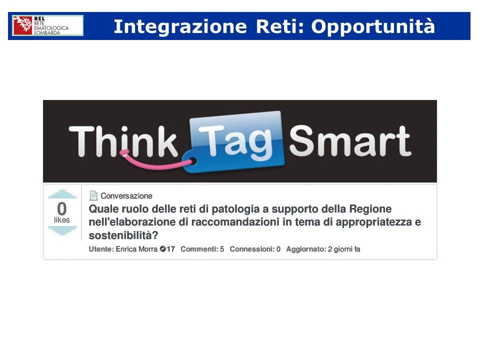 Integrazione Reti: Opportunità