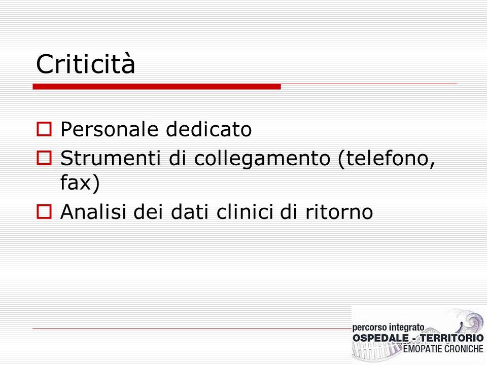 Criticità Personale dedicato Strumenti di collegamento (telefono, fax)