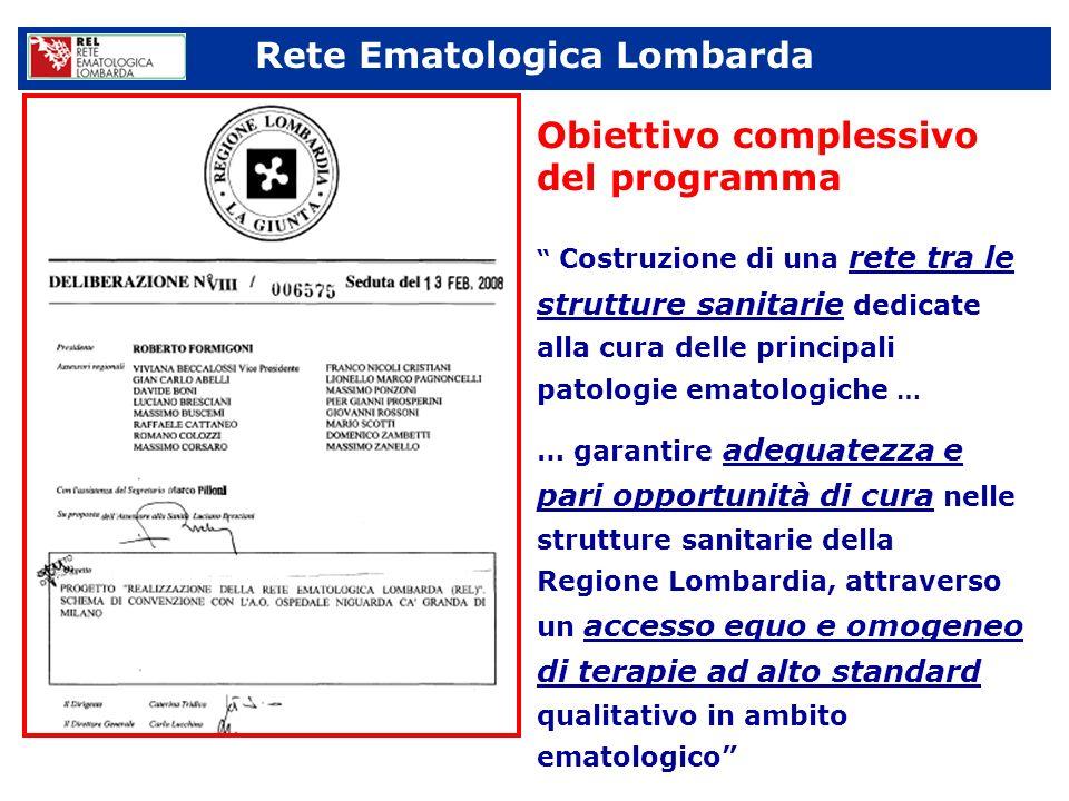 Rete Ematologica Lombarda
