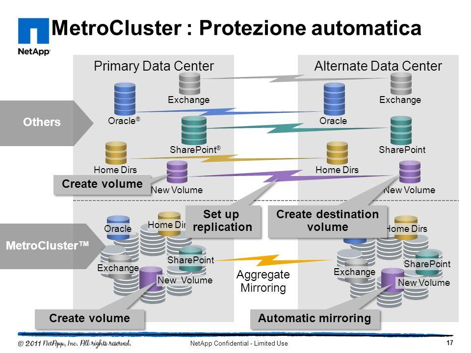 MetroCluster : Protezione automatica