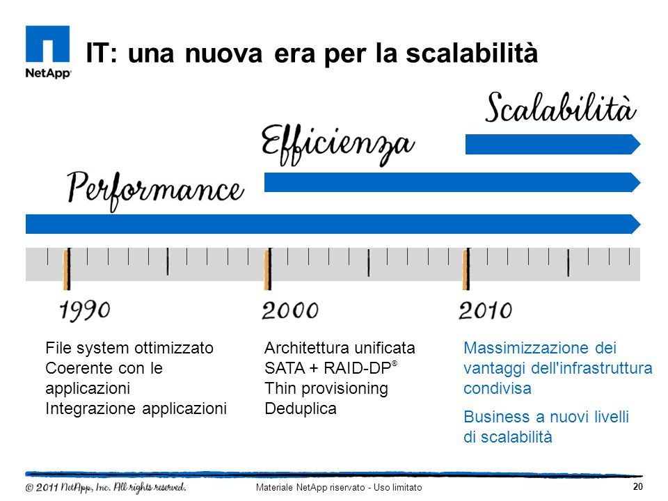 IT: una nuova era per la scalabilità