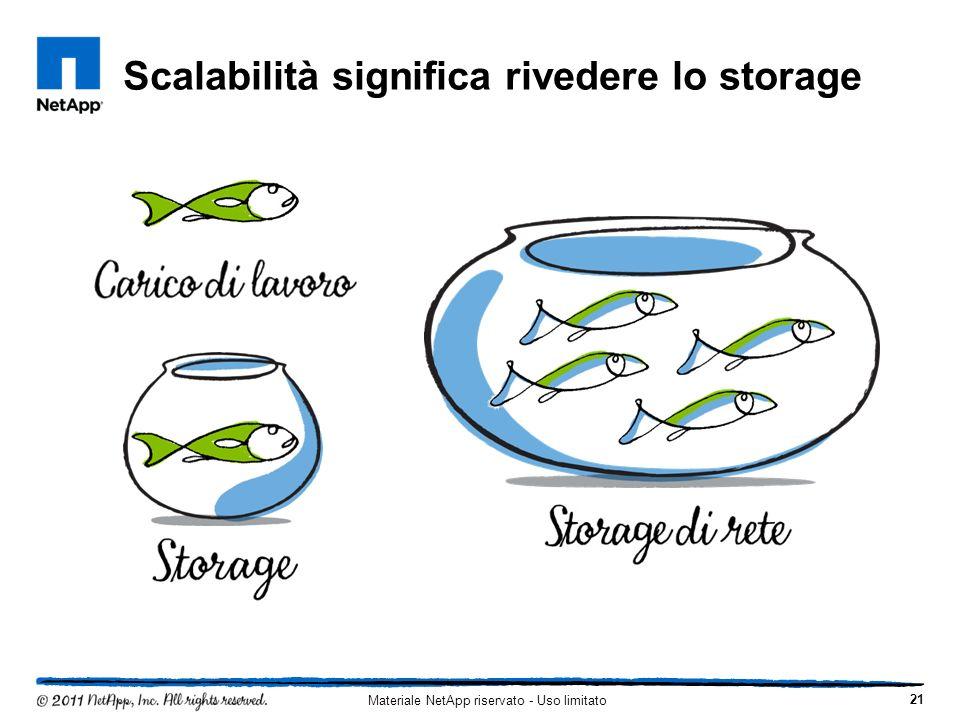Scalabilità significa rivedere lo storage