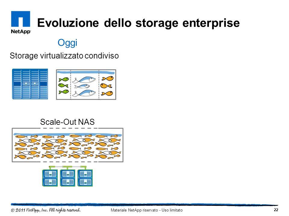 Evoluzione dello storage enterprise