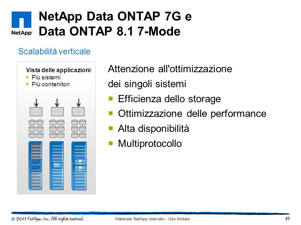 NetApp Data ONTAP 7G e Data ONTAP 8.1 7-Mode