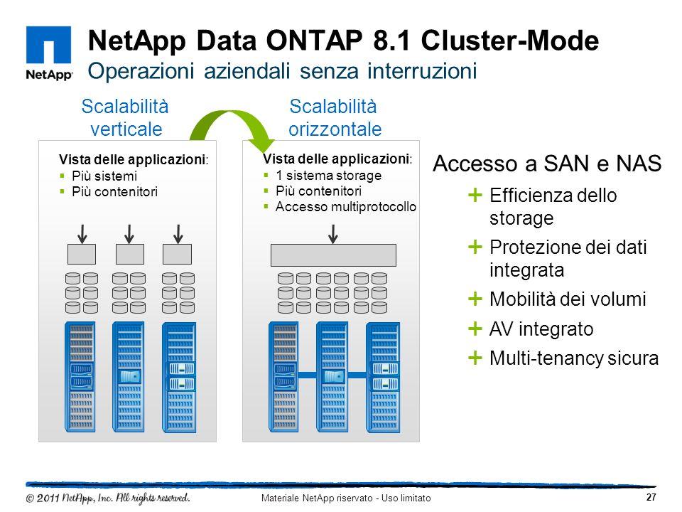 Materiale NetApp riservato - Uso limitato