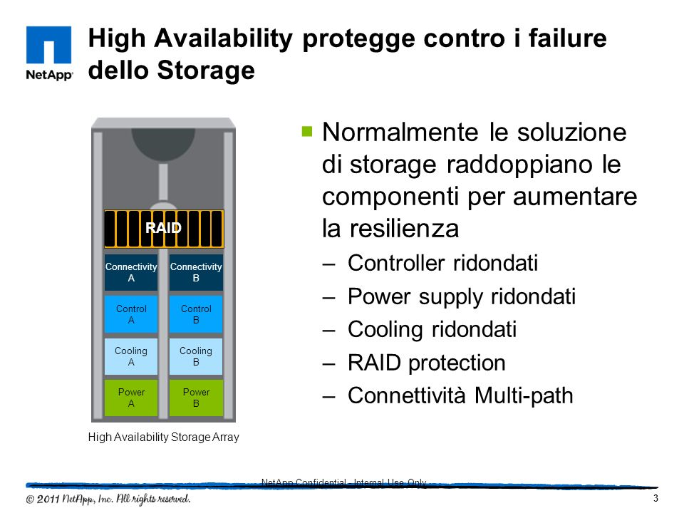 High Availability protegge contro i failure dello Storage