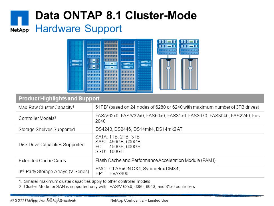 Data ONTAP 8.1 Cluster-Mode Hardware Support