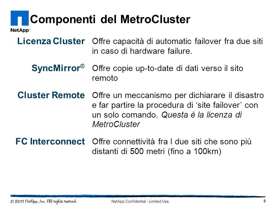 Componenti del MetroCluster