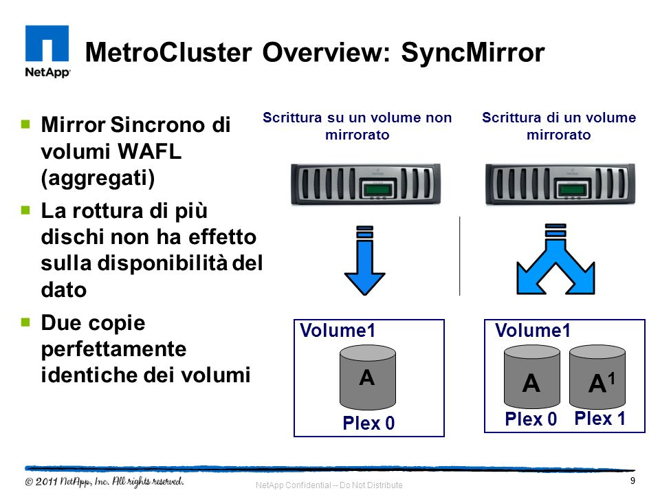 MetroCluster Overview: SyncMirror