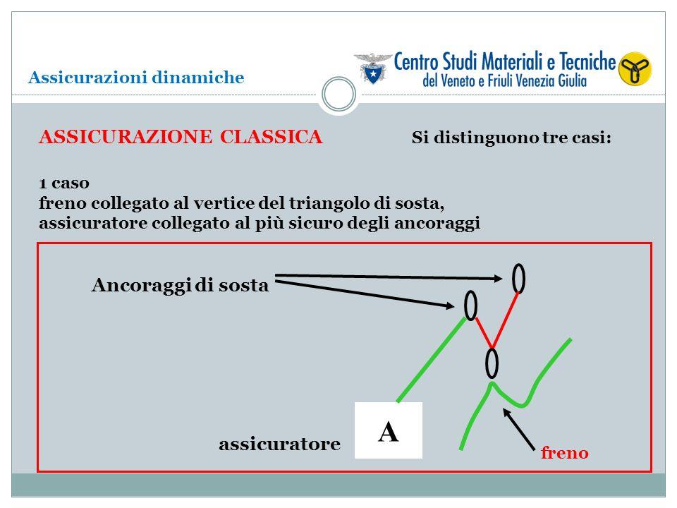 A ASSICURAZIONE CLASSICA Si distinguono tre casi: Ancoraggi di sosta
