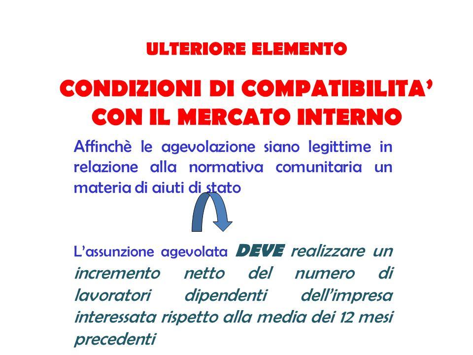 CONDIZIONI DI COMPATIBILITA' CON IL MERCATO INTERNO
