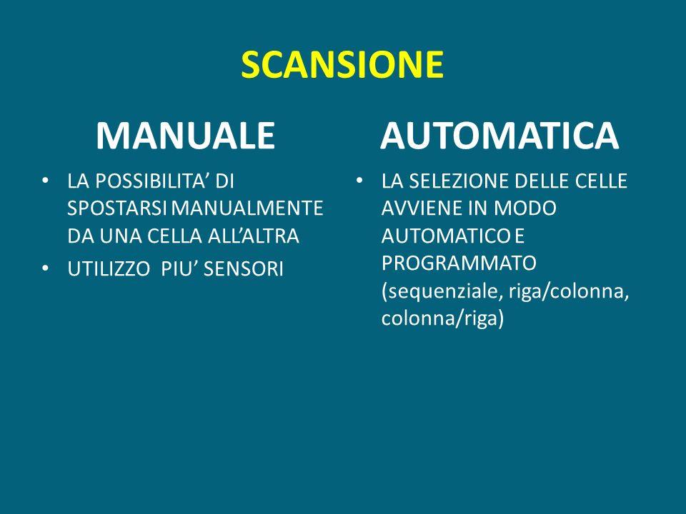 SCANSIONE MANUALE AUTOMATICA